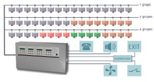 ventilacion-gases-especiales